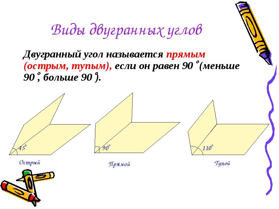 Виды двугранных углов Двугранный угол называется прямым (острым, тупым), если...