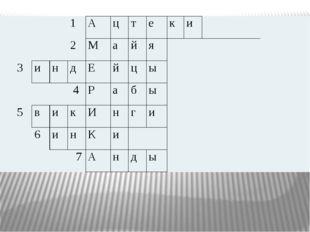 1 А ц т е к и 2 М а й я 3 и н д Е й ц ы 4 Р а б ы  5 в и к И н г и  6 и н