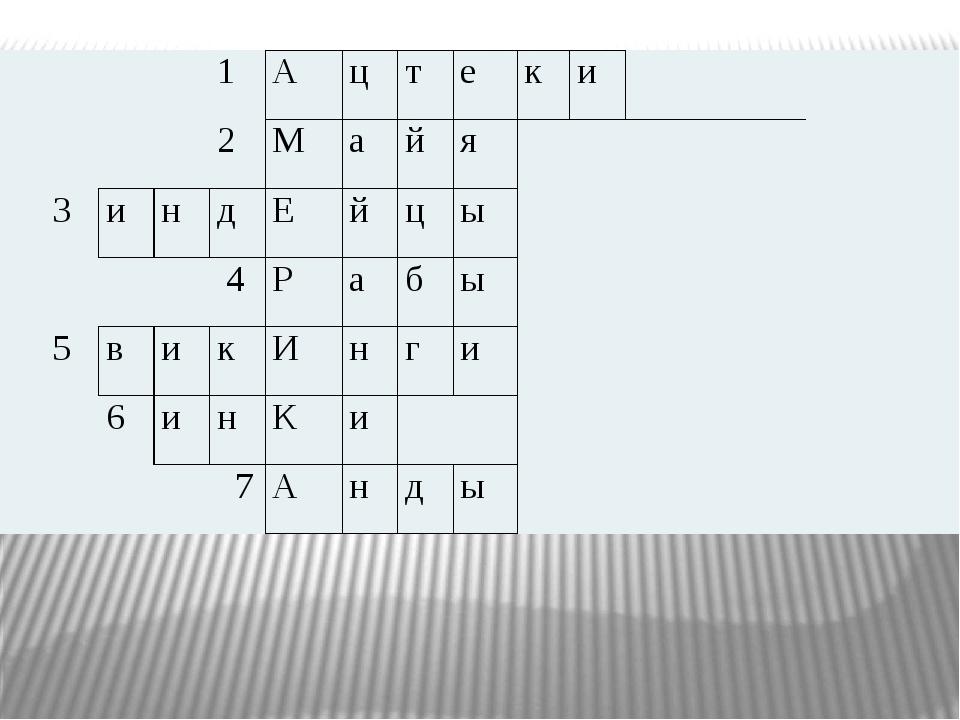 1 А ц т е к и 2 М а й я 3 и н д Е й ц ы 4 Р а б ы  5 в и к И н г и  6 и н...
