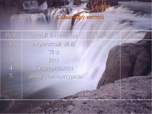 Салыстыру кестесі РетіЗаттың қасиеттеріОттекОзон 1 2 3 4 5 Агрегаттық күй