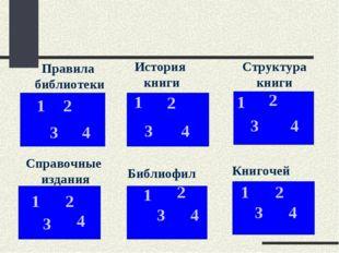 Правила библиотеки Справочные издания История книги Структура книги 1 2 3 4 1