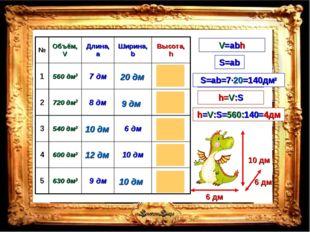 V=abh V=Sh h=V:S S=ab 20 дм S=ab=7·20=140дм2 h=V:S=560:140=4дм №Объём, VДли