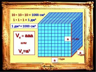 1000 см3 10 • 10 • 10 = a a a Vк = aaa или Vк=a3 =1дм =1дм =1 дм 1 • 1 • 1 =