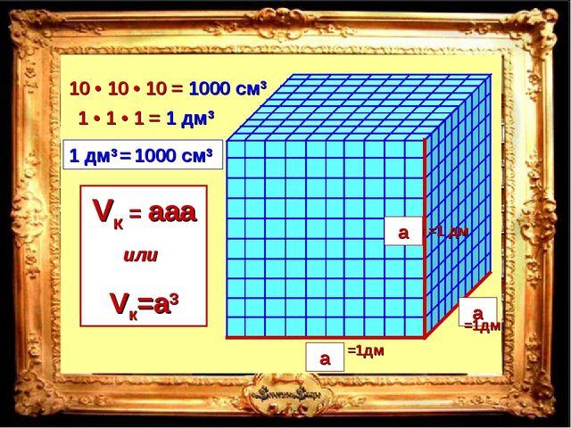 1000 см3 10 • 10 • 10 = a a a Vк = aaa или Vк=a3 =1дм =1дм =1 дм 1 • 1 • 1 =...
