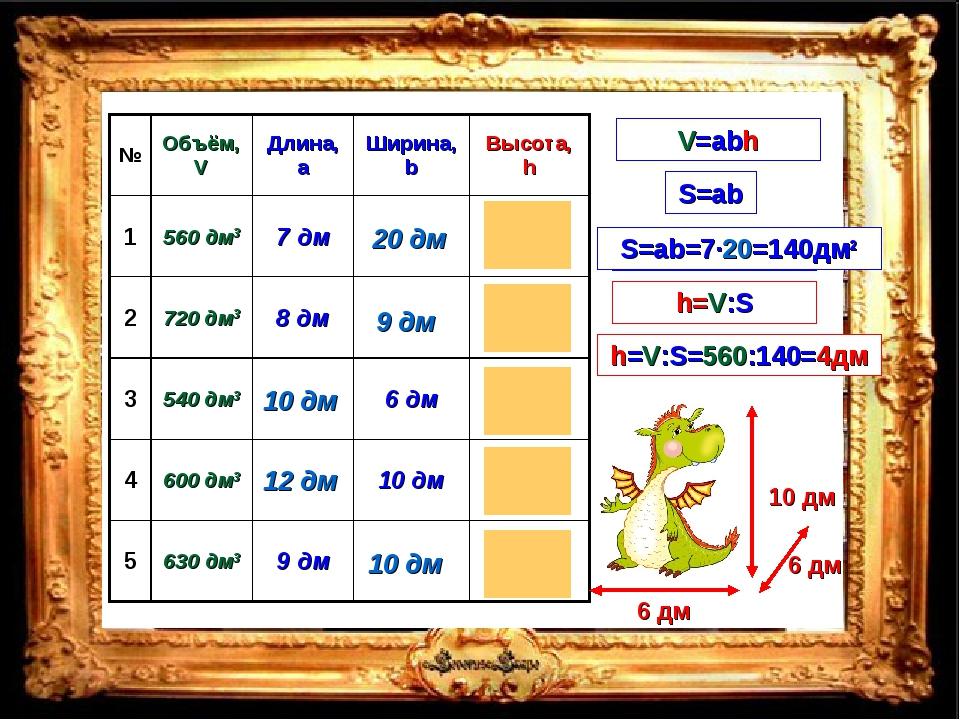 V=abh V=Sh h=V:S S=ab 20 дм S=ab=7·20=140дм2 h=V:S=560:140=4дм №Объём, VДли...