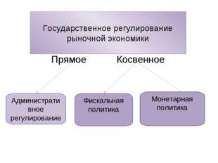 Государственное регулирование рыночной экономики ПрямоеКосвенное Администр