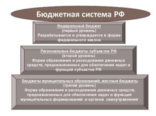 Федеральный бюджет (первый уровень) Разрабатывается и утверждается в форме фе