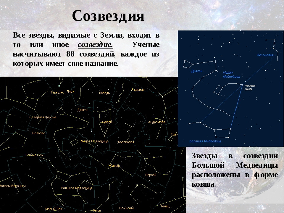 Созвездия Все звезды, видимые с Земли, входят в то или иное созвездие. Ученые...