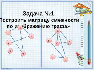 Задача №1 «Построить матрицу смежности по изображению графа» 1 5 6 4 3 А B 2