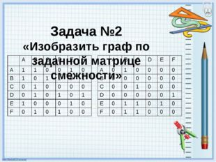 Задача №2 «Изобразить граф по заданной матрице смежности» A B C D E F A 1 1 0