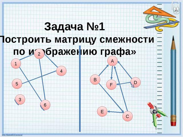 Задача №1 «Построить матрицу смежности по изображению графа» 1 5 6 4 3 А B 2...