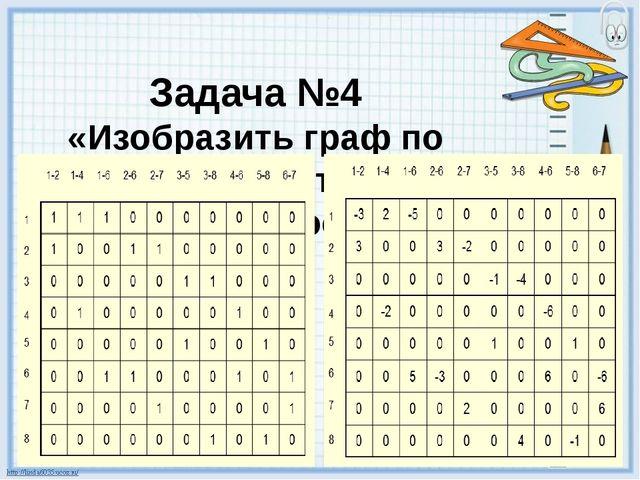 Задача №4 «Изобразить граф по заданной матрице инцидентности»