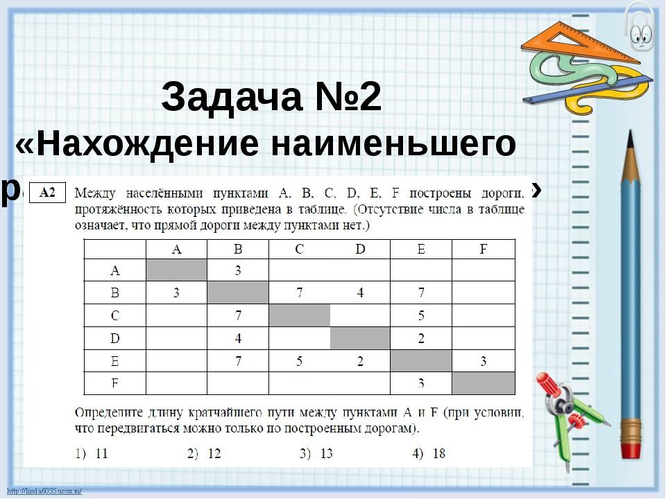 Задача №2 «Нахождение наименьшего расстояния между пунктами»