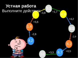 4,2 -2,8 1,4 +5,6 7 -3,8 3,2 +1,7 4,9 +4,2 9,1 -2,9 6,2 +0,5 6,7 +3,3 10 Вып