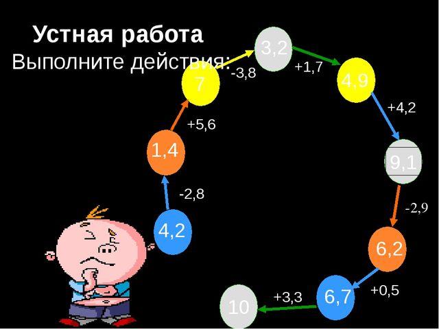 4,2 -2,8 1,4 +5,6 7 -3,8 3,2 +1,7 4,9 +4,2 9,1 -2,9 6,2 +0,5 6,7 +3,3 10 Вып...
