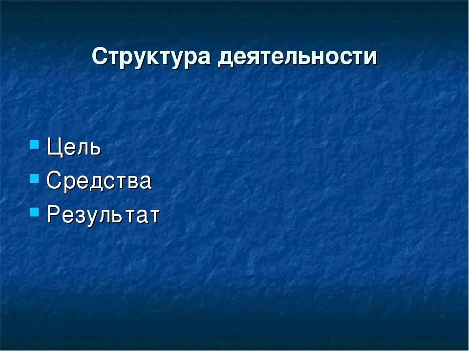 Структура деятельности Цель Средства Результат