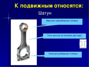К подвижным относятся: Шатун Верхняя неразборная головка Тело шатуна (в сечен