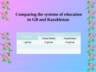 Comparing the systems of education in GB and Kazakhstan Similarity Difference