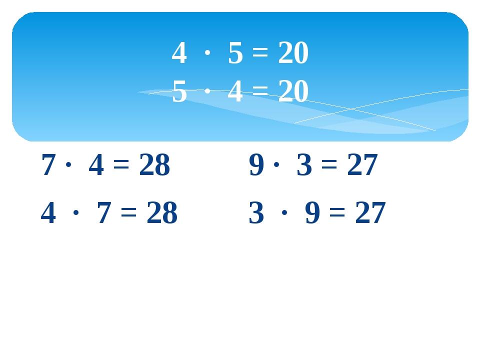 4 · 5 = 20 5 · 4 = 20 7 · 4 = 28 4 · 7 = 28 9 · 3 = 27 3 · 9 = 27