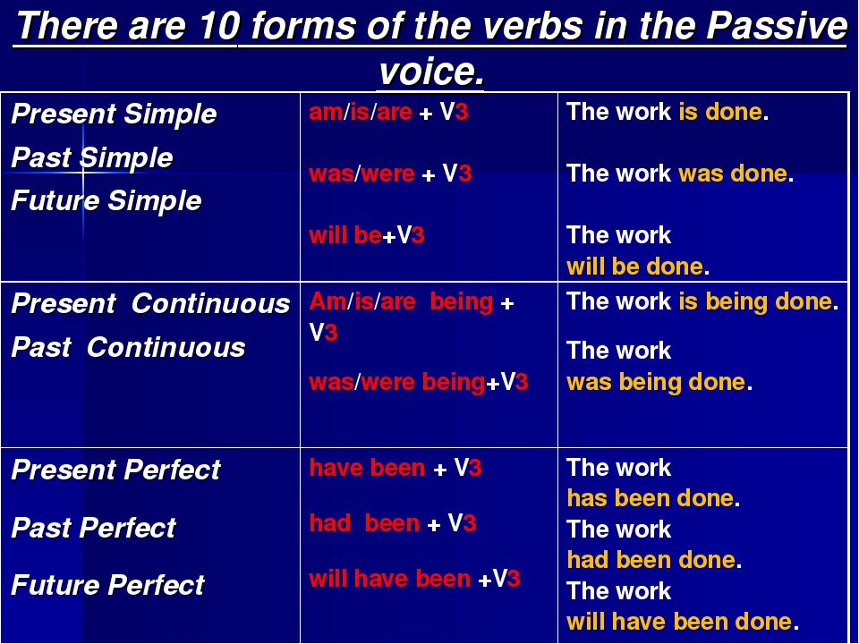 There are 10 forms of the verbs in the Passive voice. Present Simple Past Sim...