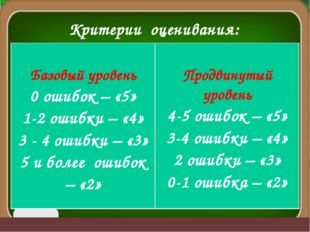Критерии оценивания: Базовый уровень 0 ошибок – «5» 1-2 ошибки – «4» 3 - 4 о