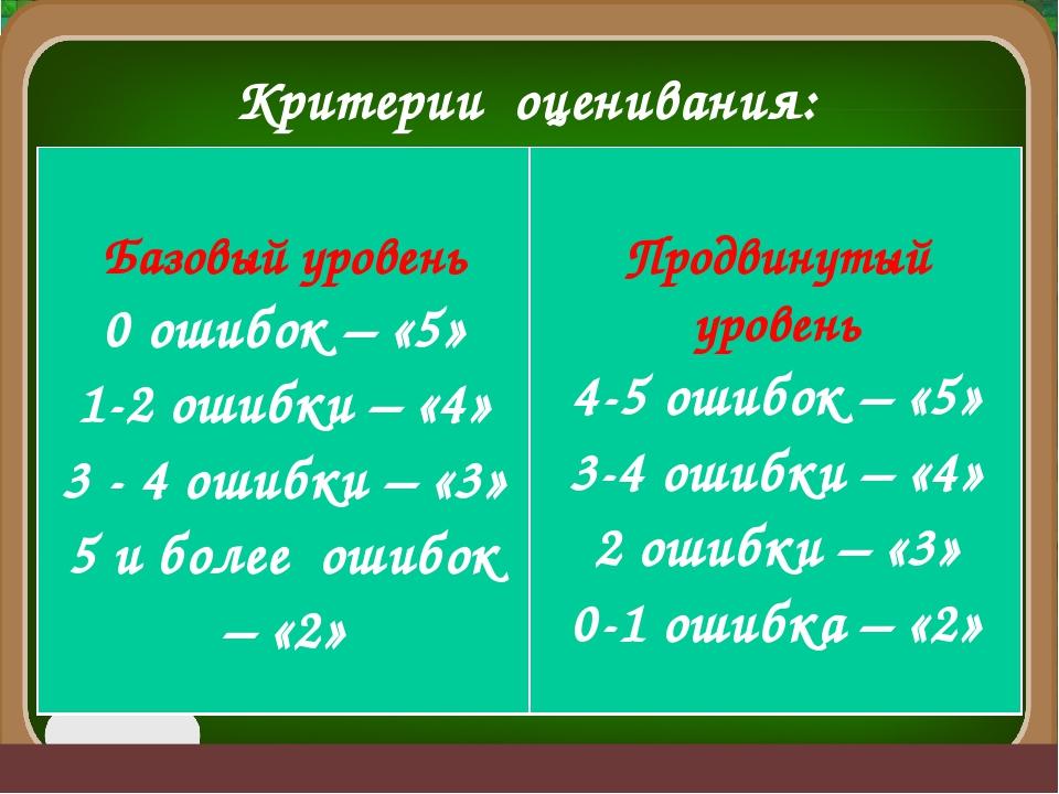 Критерии оценивания: Базовый уровень 0 ошибок – «5» 1-2 ошибки – «4» 3 - 4 о...