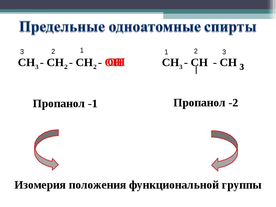 СН3 - СН2 - СН2 - ОН СН3 - СН - СН 3 ОН Пропанол -1 Пропанол -2 Изомерия поло...