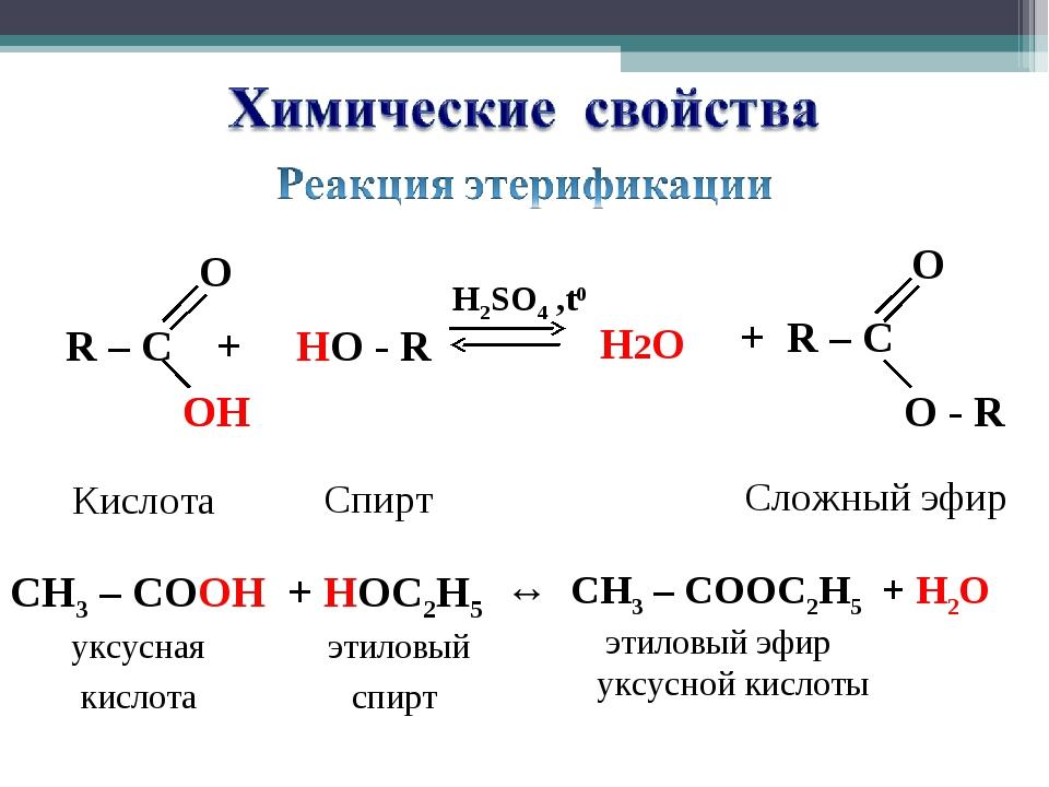 R – C + HO - R H2SO4 ,t0 O ОH OH Кислота Спирт Сложный эфир CH3 – CОOH + HОC...