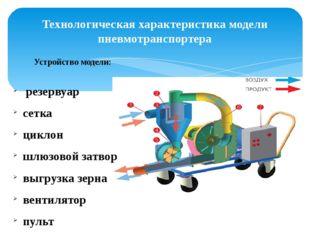 Технологическая характеристика модели пневмотранспортера Устройство модели: