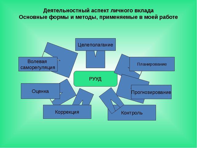 Деятельностный аспект личного вклада Основные формы и методы, применяемые в м...