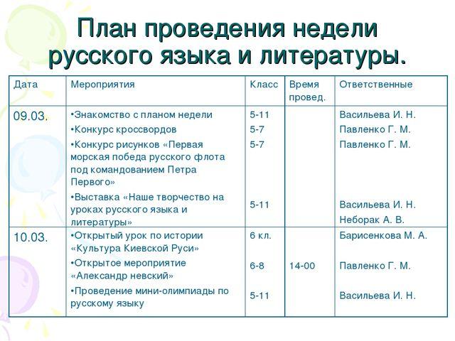 План проведения недели русского языка и литературы.