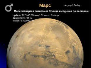 Марс Марс четвертая планета от Солнца и седьмая по величине: орбита: 227,940,