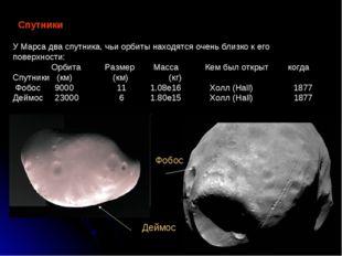 Спутники У Марса два спутника, чьи орбиты находятся очень близко к его поверх