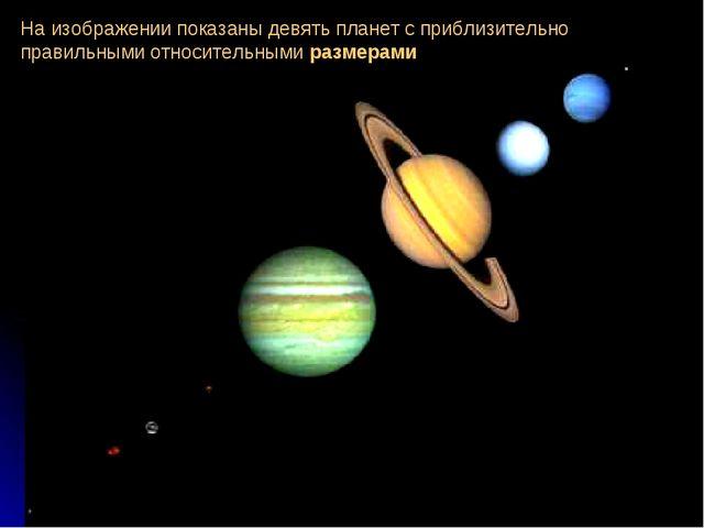 На изображении показаны девять планет с приблизительно правильными относител...