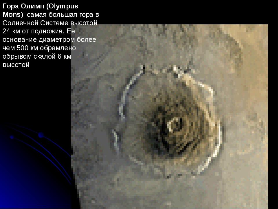 Гора Олимп (Olympus Mons): самая большая гора в Солнечной Системе высотой 24...