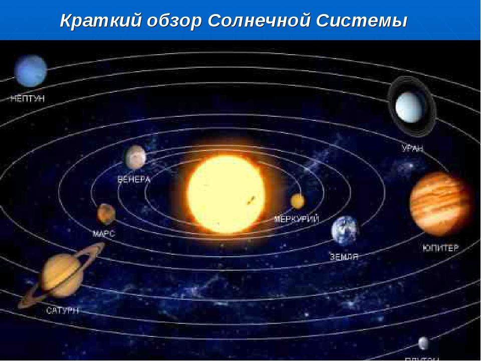 Краткий обзор Солнечной Системы