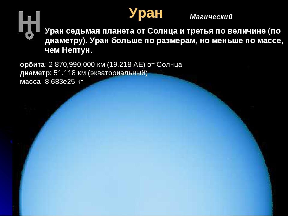 Уран Магический Уран седьмая планета от Солнца и третья по величине (по диаме...