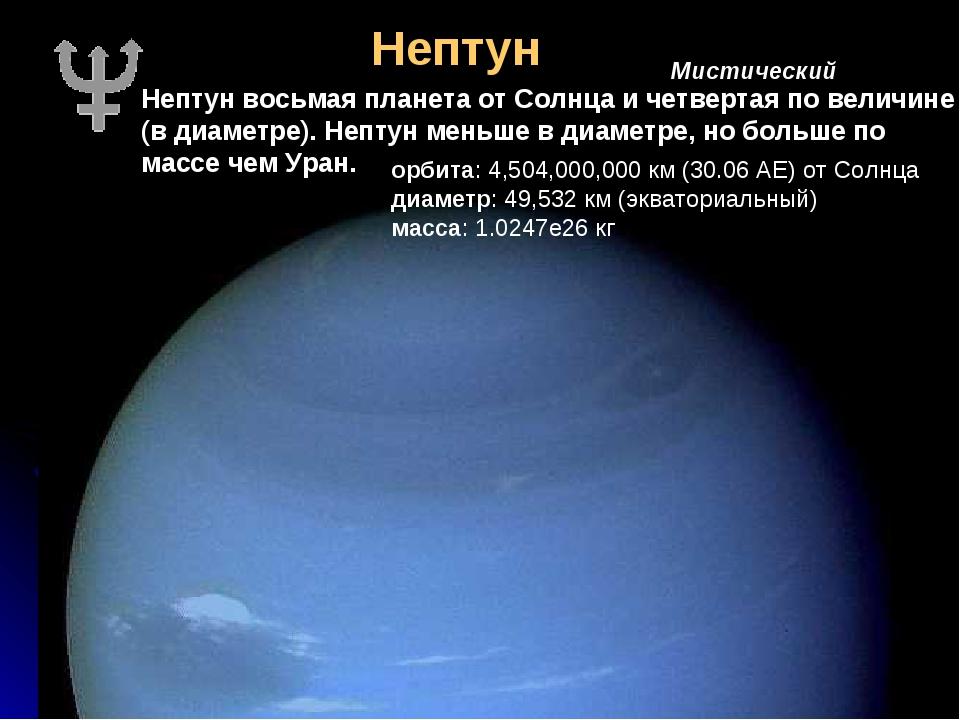Нептун Мистический Нептун восьмая планета от Солнца и четвертая по величине (...