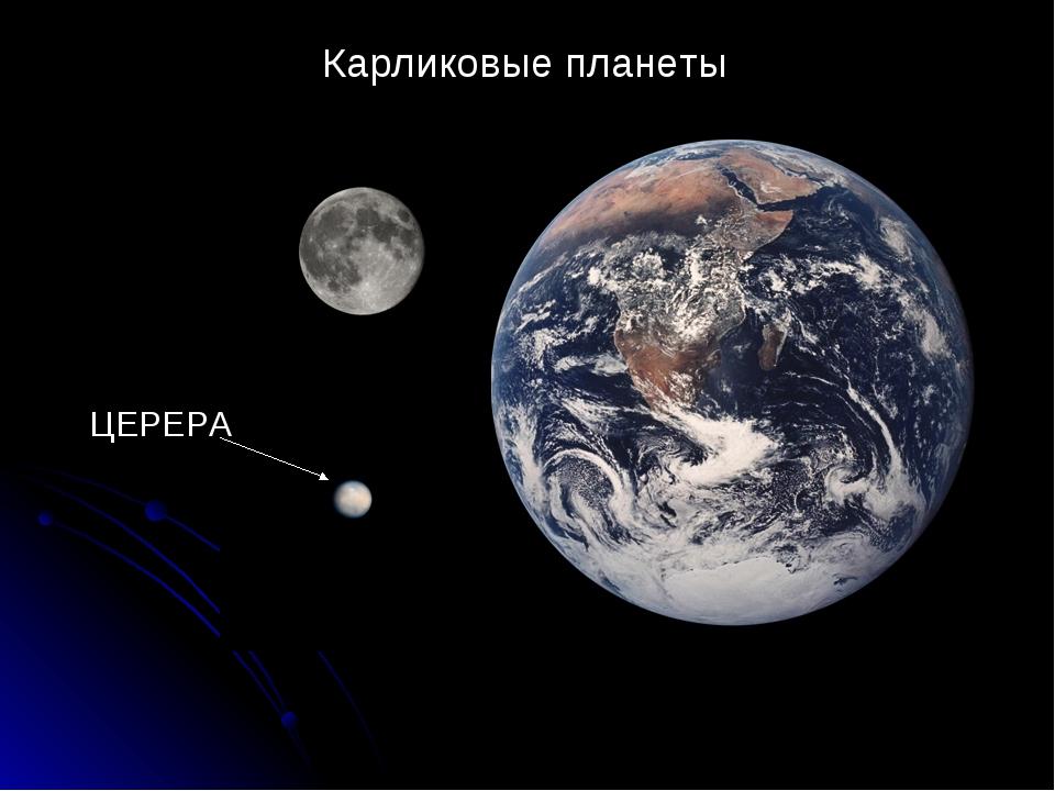 Карликовые планеты ЦЕРЕРА