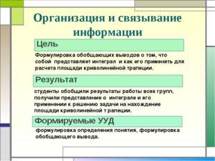 Организация и связывание информации Цель Результат Формулировка обобщающих в