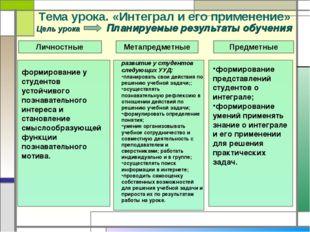 Планируемые результаты обучения Личностные Метапредметные Предметные формиров