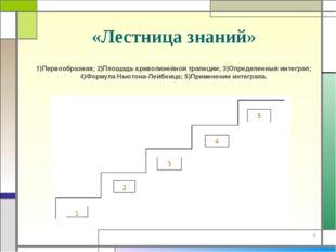 1)Первообразная; 2)Площадь криволинейной трапеции; 3)Определенный интеграл; 4