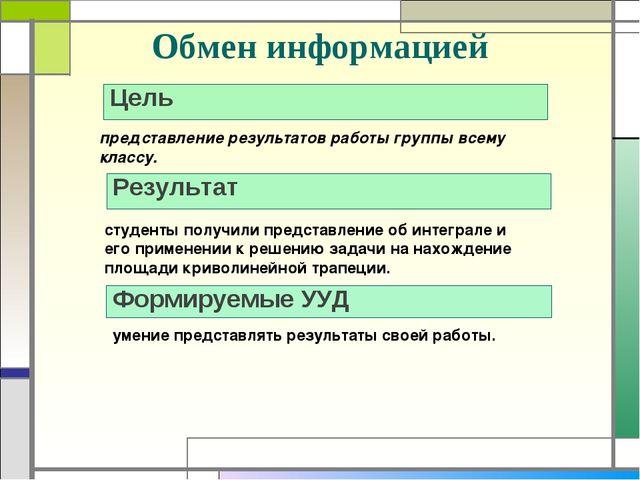 Обмен информацией Цель Результат представление результатов работы группы всем...