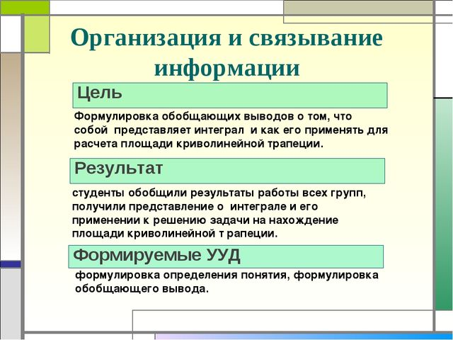 Организация и связывание информации Цель Результат Формулировка обобщающих в...