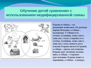 Обучение детей сравнению с использованием модифицированной схемы Корова и соб