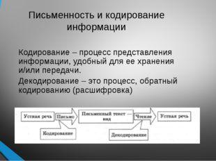 Письменность и кодирование информации Кодирование – процесс представления инф