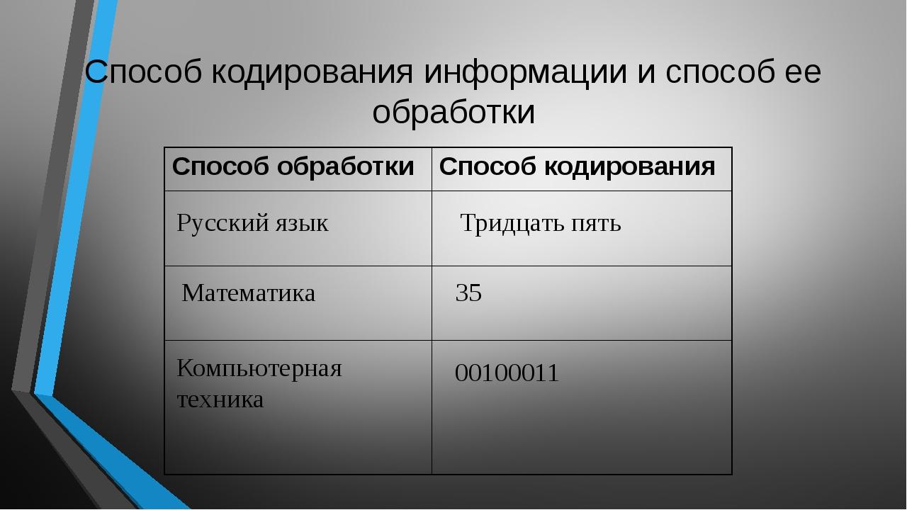 Способ кодирования информации и способ ее обработки Русский язык Тридцать пят...