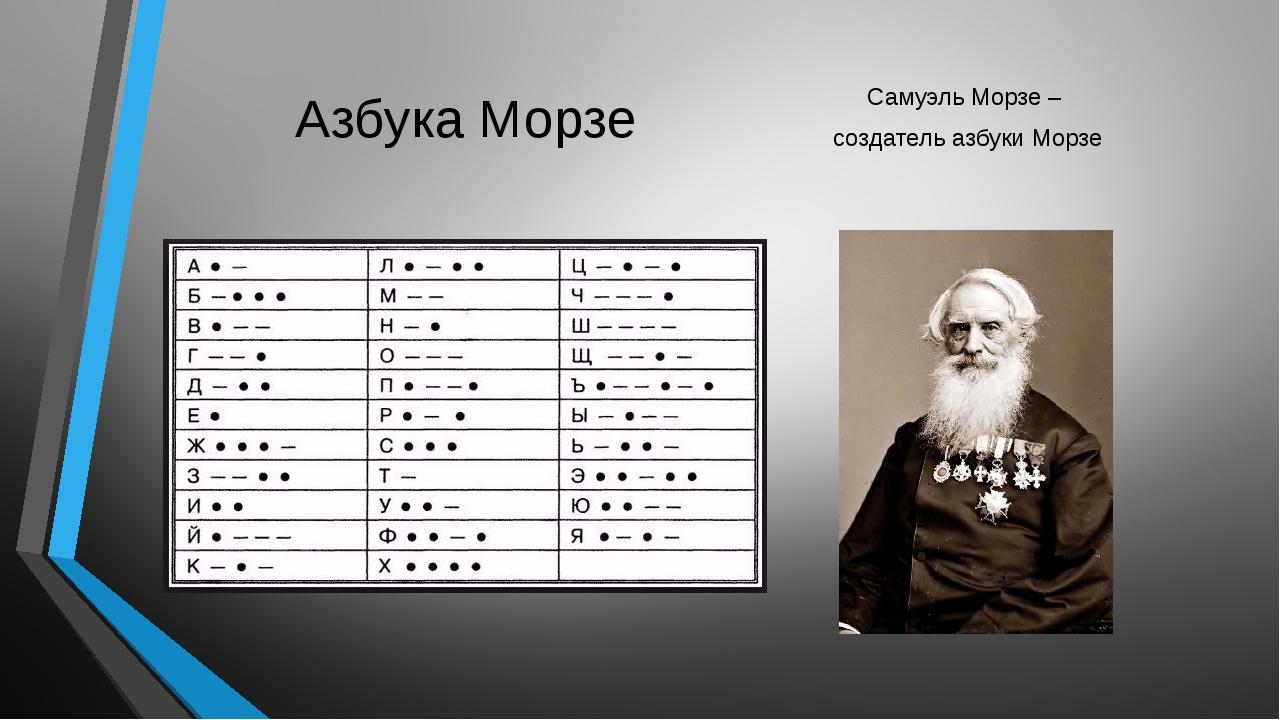 Азбука Морзе Самуэль Морзе – создатель азбуки Морзе
