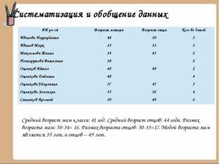 Систематизация и обобщение данных Средний возраст мам класса: 41 год. Средний