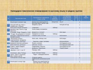 Календарно-тематическое планирование по русскому языку в средних группах № Ле